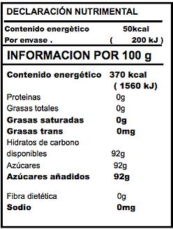 Bomba de Gasolina  2021-05-14 a la(s) 13