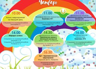 Анонс дистанционных онлайн - мероприятий на 25 июня 2020 года