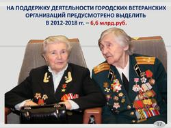Государственная программа на Социальная поддержка жителей города Москвы (17)