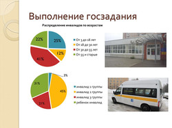 Отчет 2016_03