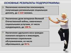 Государственная программа на Социальная поддержка жителей города Москвы (14)
