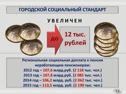 Государственная программа на Социальная поддержка жителей города Москвы (15)