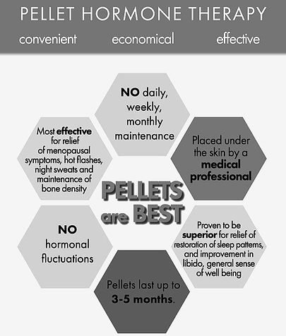 pellet-hormone-therapy-chart-768x1024_ed