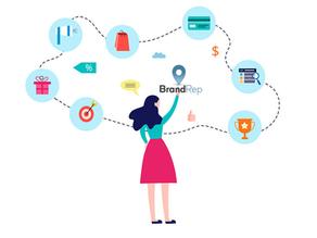 Understanding Your Customer Journey