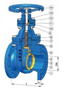 Gate valve components, gate valves parts