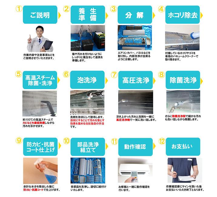 湘北ライフサービス エアコンクリーニング手順