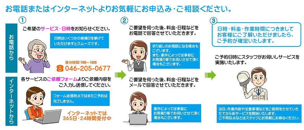湘北ライフサービスのエアコンサービスご利用方法