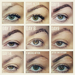 IMAGE STRICTLY FOR EXAMPLE PURPOSES, WORK NOT DONE BY MERAKI BEAUTY BAR. Done by Joanna Bieszczad