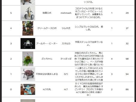 DIYロボ おはロボ 卓上劇場(No,39)