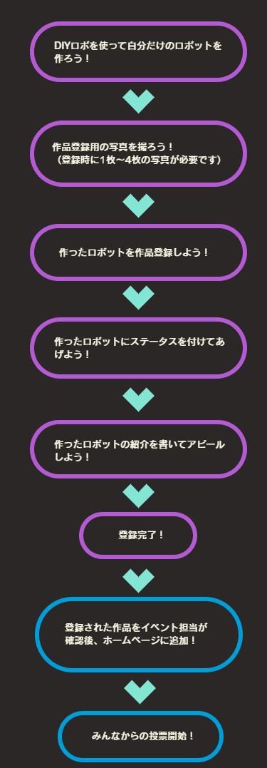 イベント流れ.png