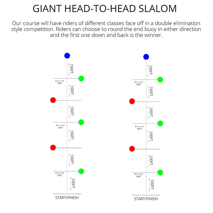 Head to Head Slalom Course Specification