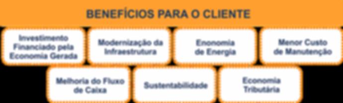 Beneficios Clientes Deode.png