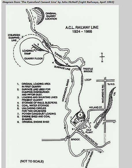 Rail line 1993.jpg