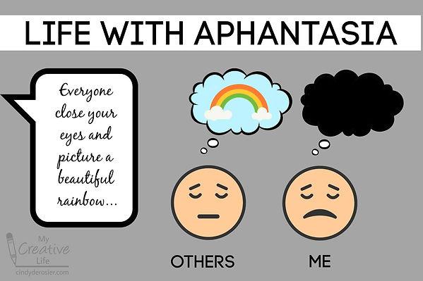 Life with Aphantasia.jpg