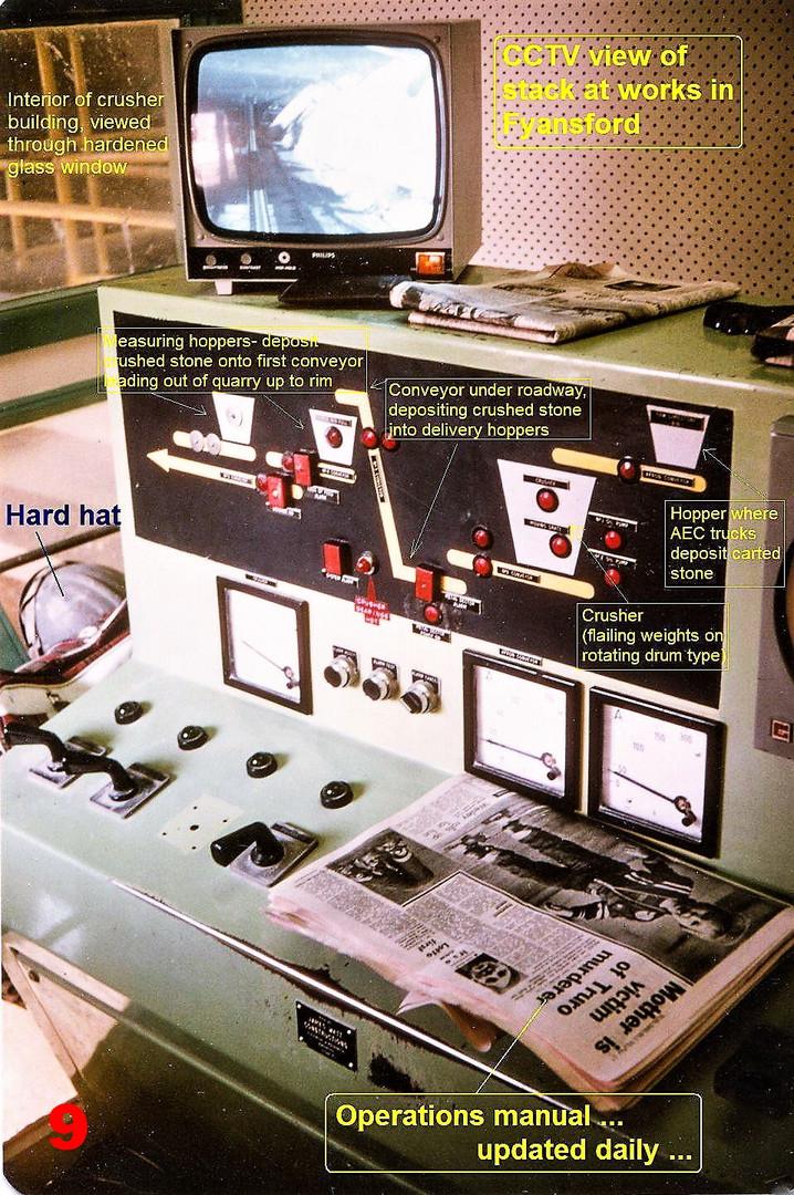 9 1979 Conveyor control~ indicator panel