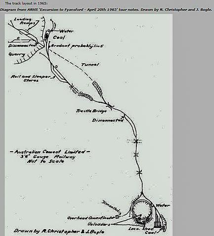Rail line 1965.jpg