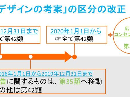 商標「類似商品・役務審査基準」2020年改正④