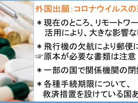 外国出願(特許・意匠・商標)_新型コロナウイルスの影響