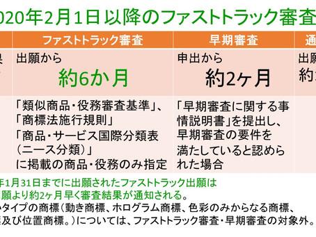 日本_商標登録出願・ファストトラック審査の運用変更