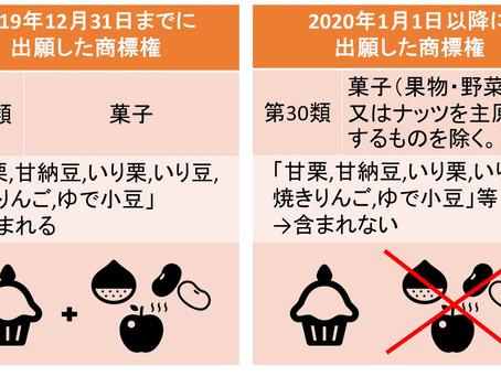 商標「類似商品・役務審査基準」2020年改正③