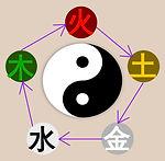Wuxingyinyang_edited.jpg