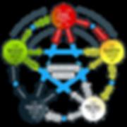 FiveElementsCycleBalanceImbalance_02_pla