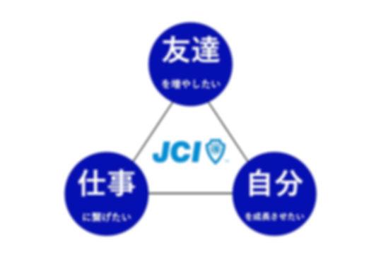 JC説明.jpg