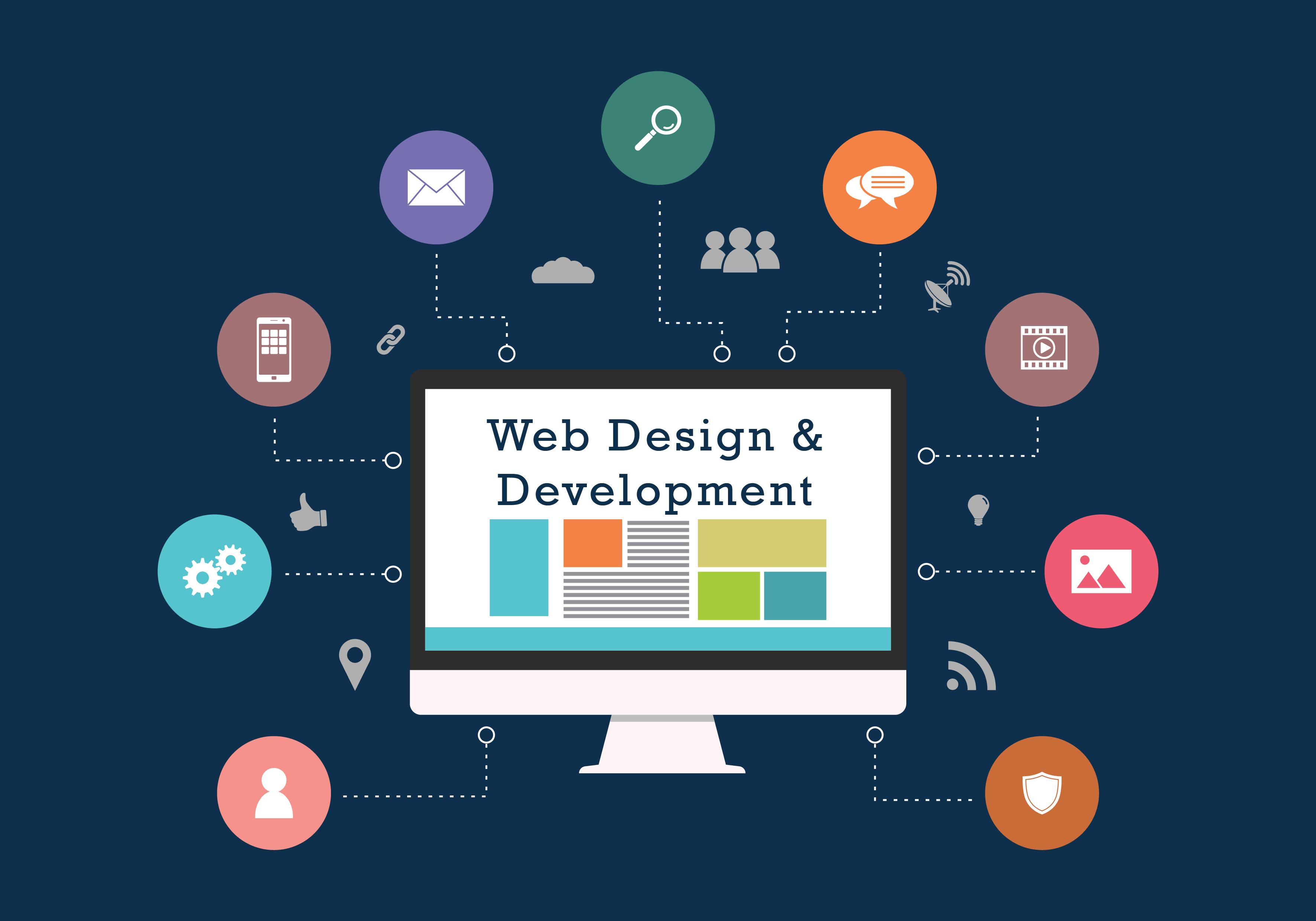 Web-development-designing-Anvar-Freelanc
