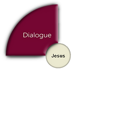 4. Dialog wedge.png