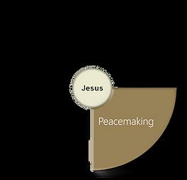 2. Peacemmaking.png