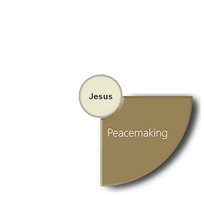2. Peacemmaking.png