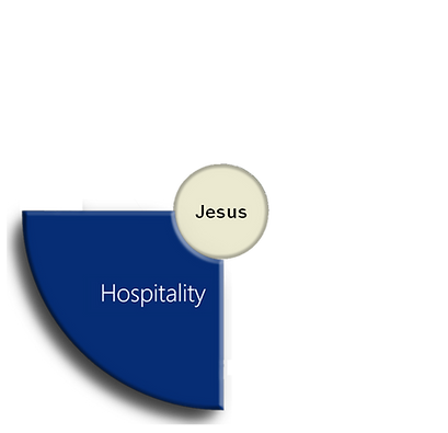 3. Hospitality.png