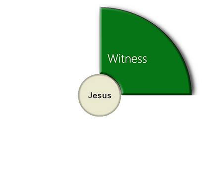 1. Witness.png