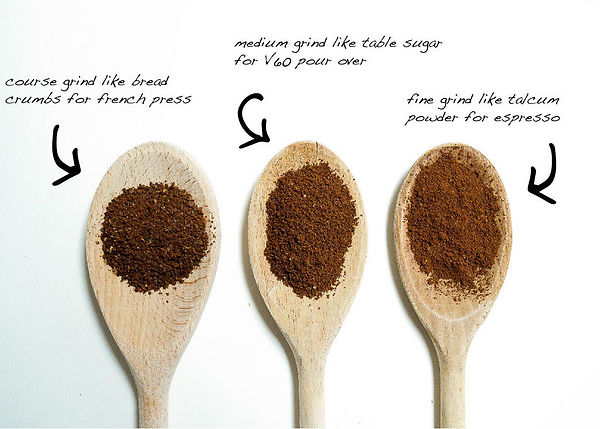 coffee-grind-size-comparison-chart-1024x