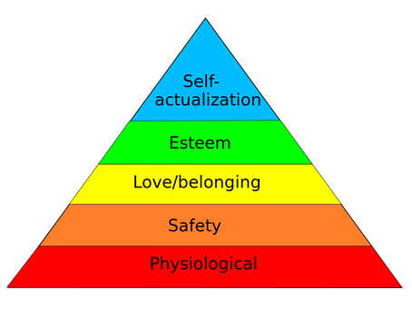 Maslow's Hierarchy of Needs and Maslach's Drivers of Burnout
