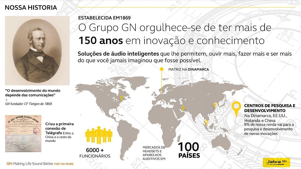 História da Jabra GN, 150 anos e presença forte em mais de 100 países.