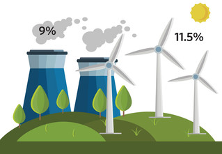 2016: Record-breaking year for renewables in Britain