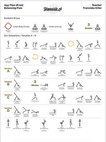 Yoga Sequencing App Flow