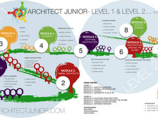 THE NEW MODULES OF ARCHITECT JUNIOR.