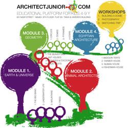 ARCHITECT JUNIOR PROGRAM DESIGN