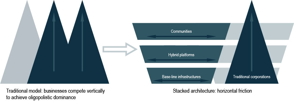 rootbranded-stacked-architecture-business