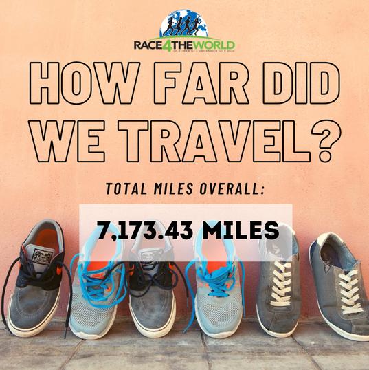 total miles!