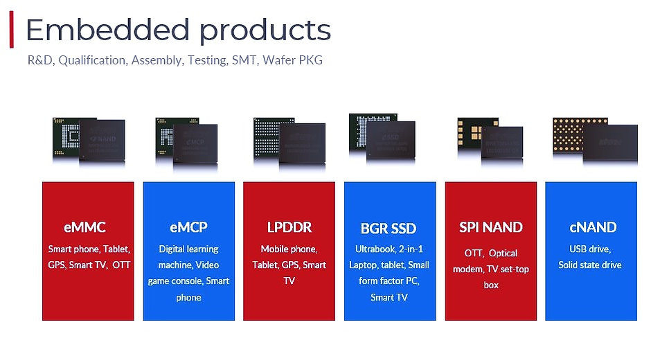 Embedded Products_edited.jpg