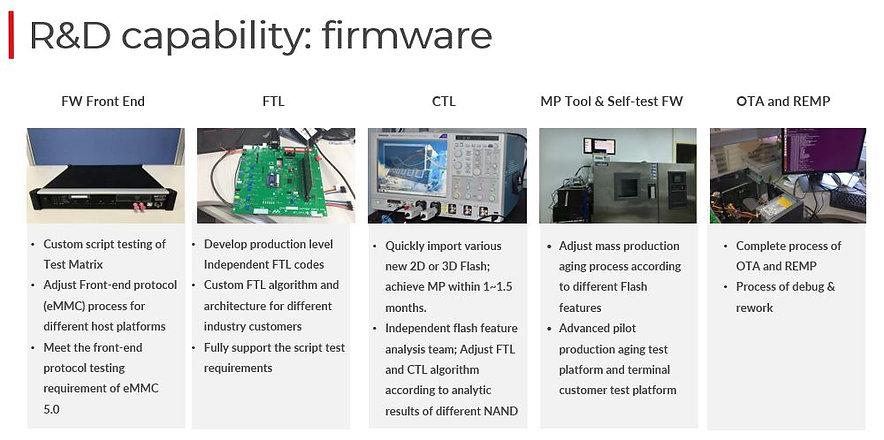 BIWIN_Firmware_R_D_Capability.JPG