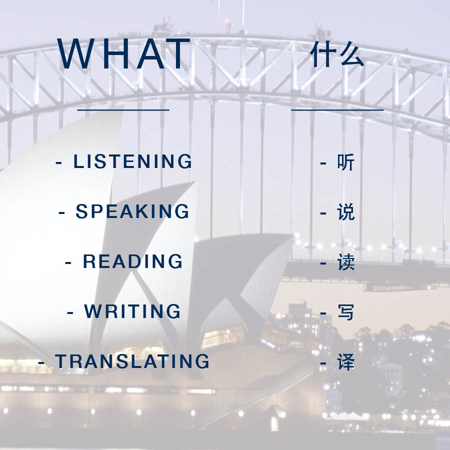 GET TO KNOW AUSTRALIA - WHAT 3