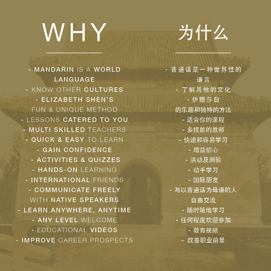 GET TO KNOW CHINA - WHY 2