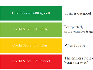 Credit Scores Will Keep You Homeless and Jobless