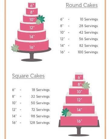 Cake Size Advice Wedding Planner Cotswolds