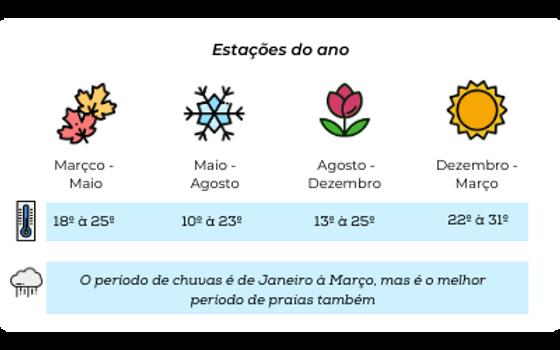 clima florianópolos.png