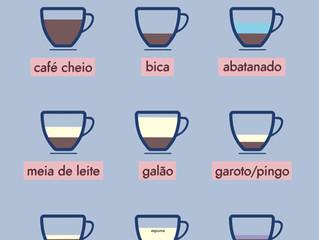 Como pedir café em Lisboa? | Infográfico